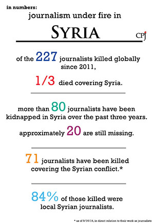 Syria and coverage casualties
